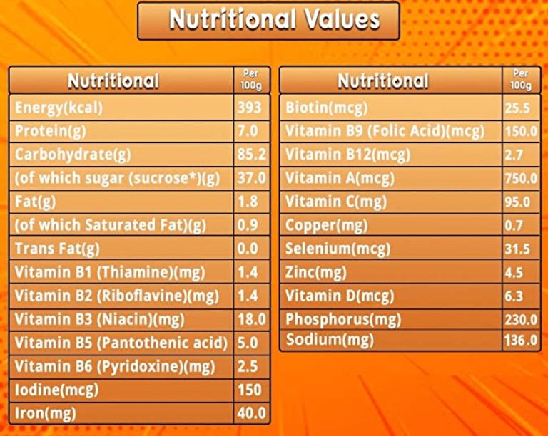 nutritional value of boun vita
