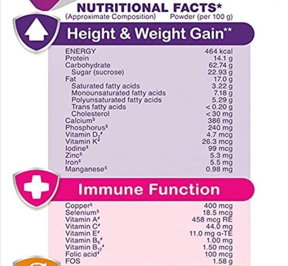 nutritional value of pediasure