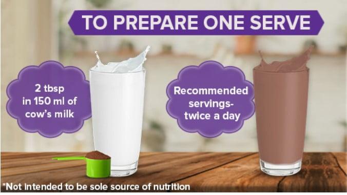 preparation of pediasure health drink