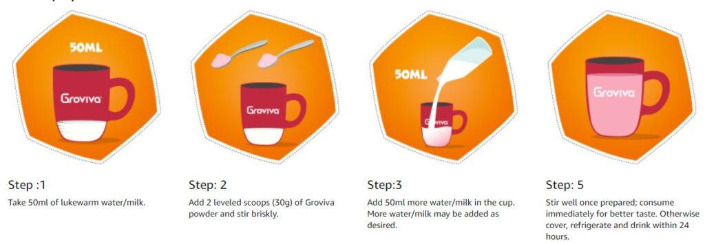 Preparation of Groviva health drink