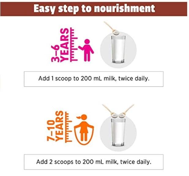 preparation of health drink