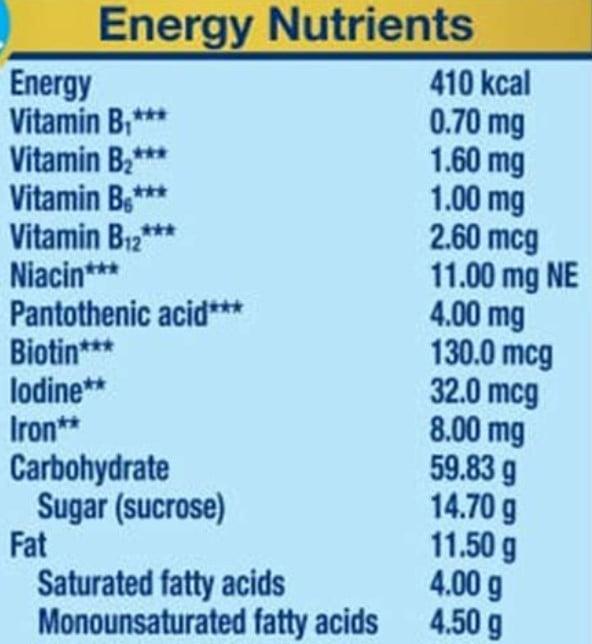 Energy nutrients in ensure