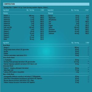 Vitamins and minerals contains in truebasic multivitamin for men